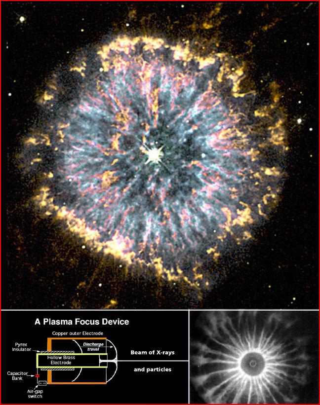 Oben NGC 6751, Unten Plasmafokus-Gerät