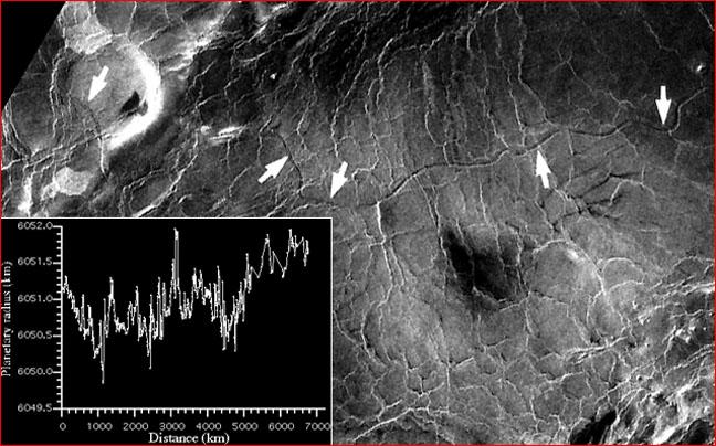 """Venus Rille """"Baltis Vallis"""""""