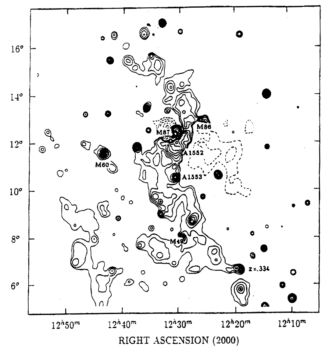 Radiobild des Virgo-Clusters